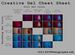 Creative Gel Cheat Sheet