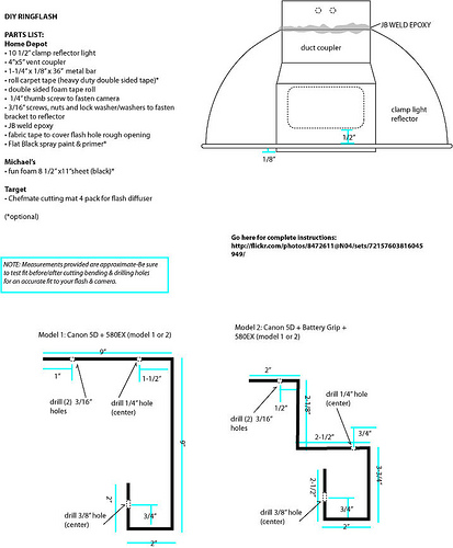 DIY_ringflash_diagram