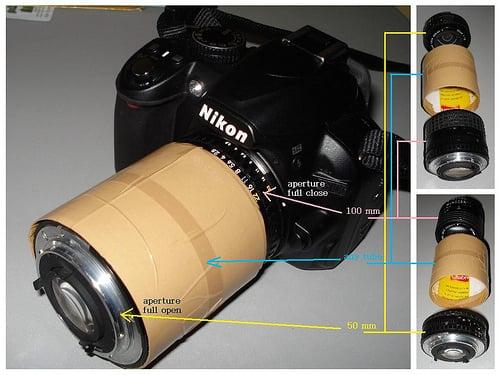 reverse lens
