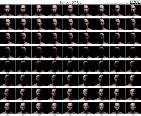 Portrait Lighting Map by Pat David