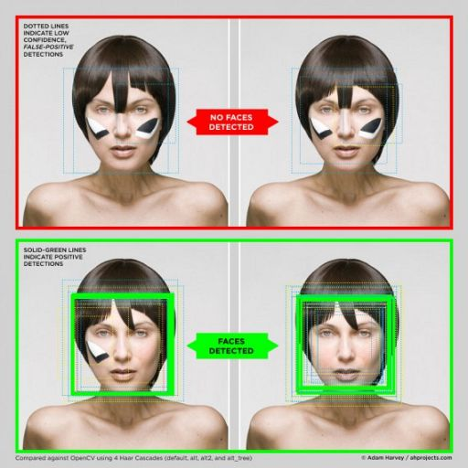 CV Dazzle Is A Makeup System That Kills Face Detection