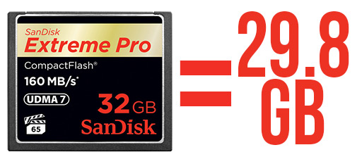 "Memory Cards Have ""Less Space"" Than Advertised, Here Is Why"