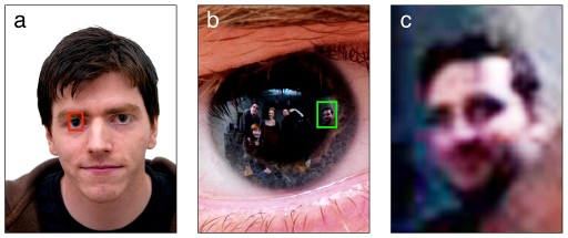 Enhance Image - Finding People In Pupil's Reflections Is A Reality
