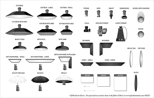 Studio Lighting - Lighting Diagrams  Planning And Explaining