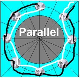 ringlight-parallel