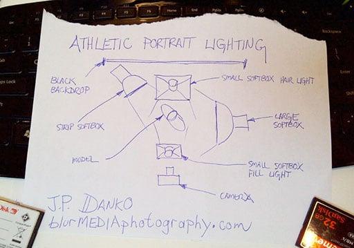 athletic portrait lighting setup