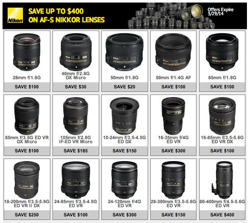 Nikon & Canon Go On A Rebate War – Good Times For Shopping Glass