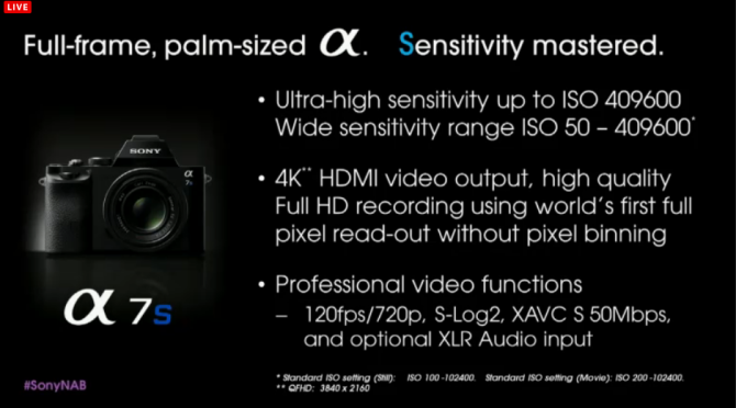 Sony Announces the Full Frame A7S, Highlighting on Low-Light Sensitivity