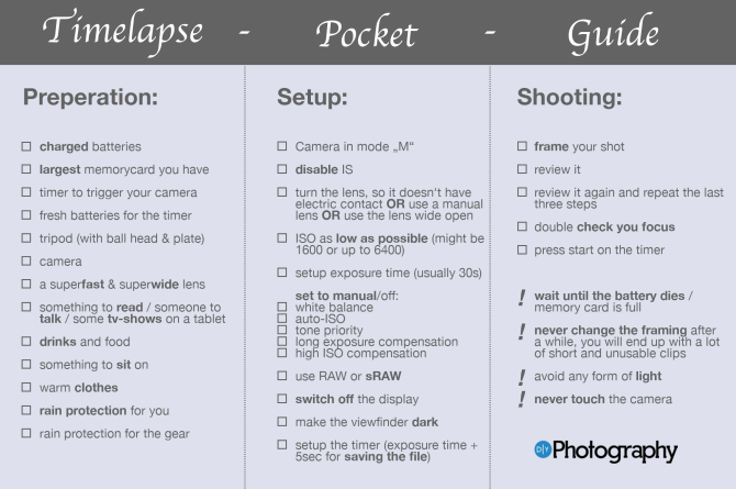 A Complete Checklist For Shooting Night-Time Time-Lapse Sequences