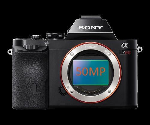 Sony a7RII Mockup