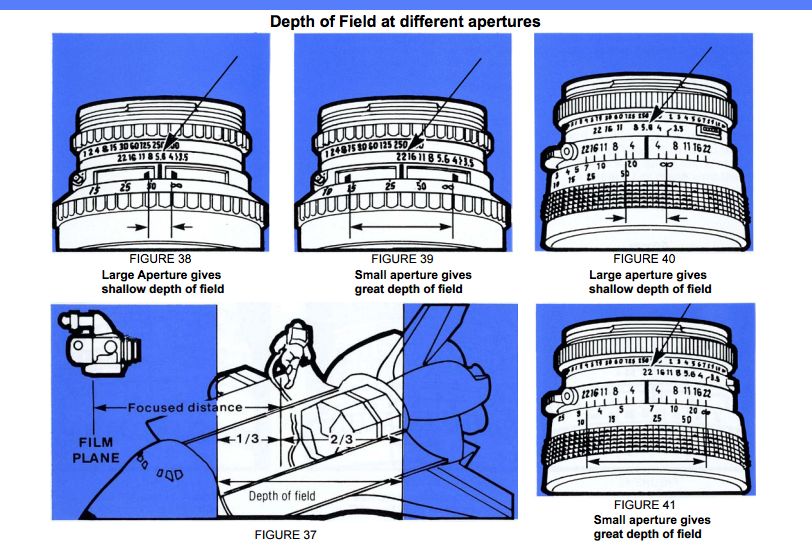 Hasselblad Developed This Manual to Train Astronauts How To Take Photos in Space