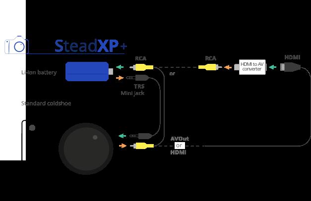 steadxp-03