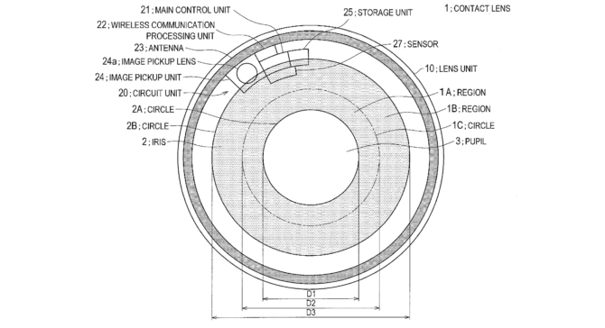 You thought that Google Glass was bad? Sony wants to make a contact lens camera