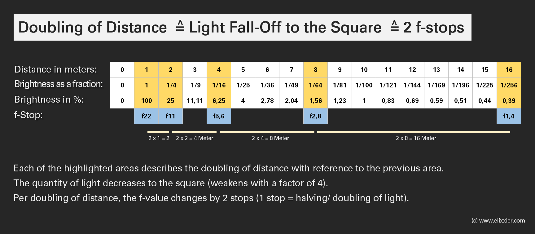 Overview-Light-Fall-Off-to-the-Square