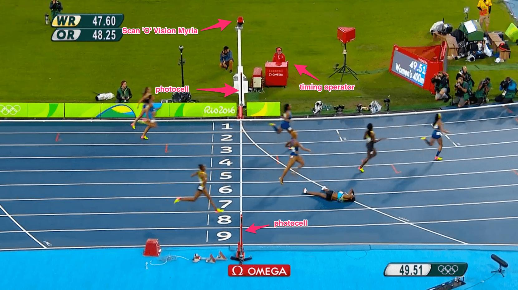 olympic-camera-08