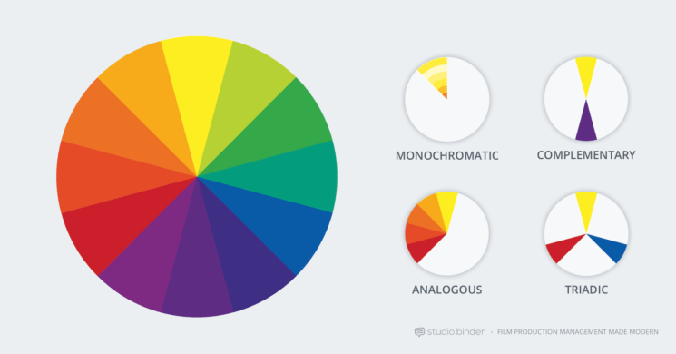 These 50 movie color palettes show how to effectively use - What does monochromatic mean ...