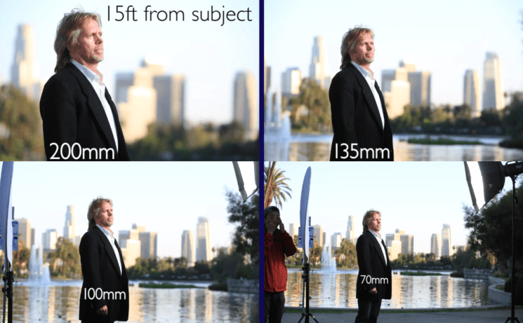 How zooming with your lens and your feet changes relationship between foreground and background