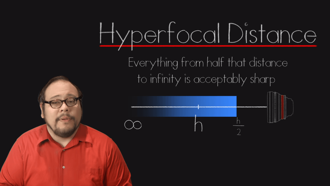 The science behind hyperfocal distance – how to find it and use it in your shots
